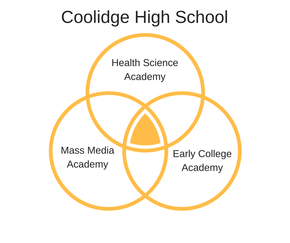 Academies at Coolidge | DCNorthStar.com | Jennell Alexander, Realtor| 4646 40th St NW Washington, DC 20016 | (703) 298-3378