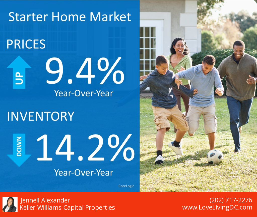 Jennell Alexander Brightwood Market Report July 2018