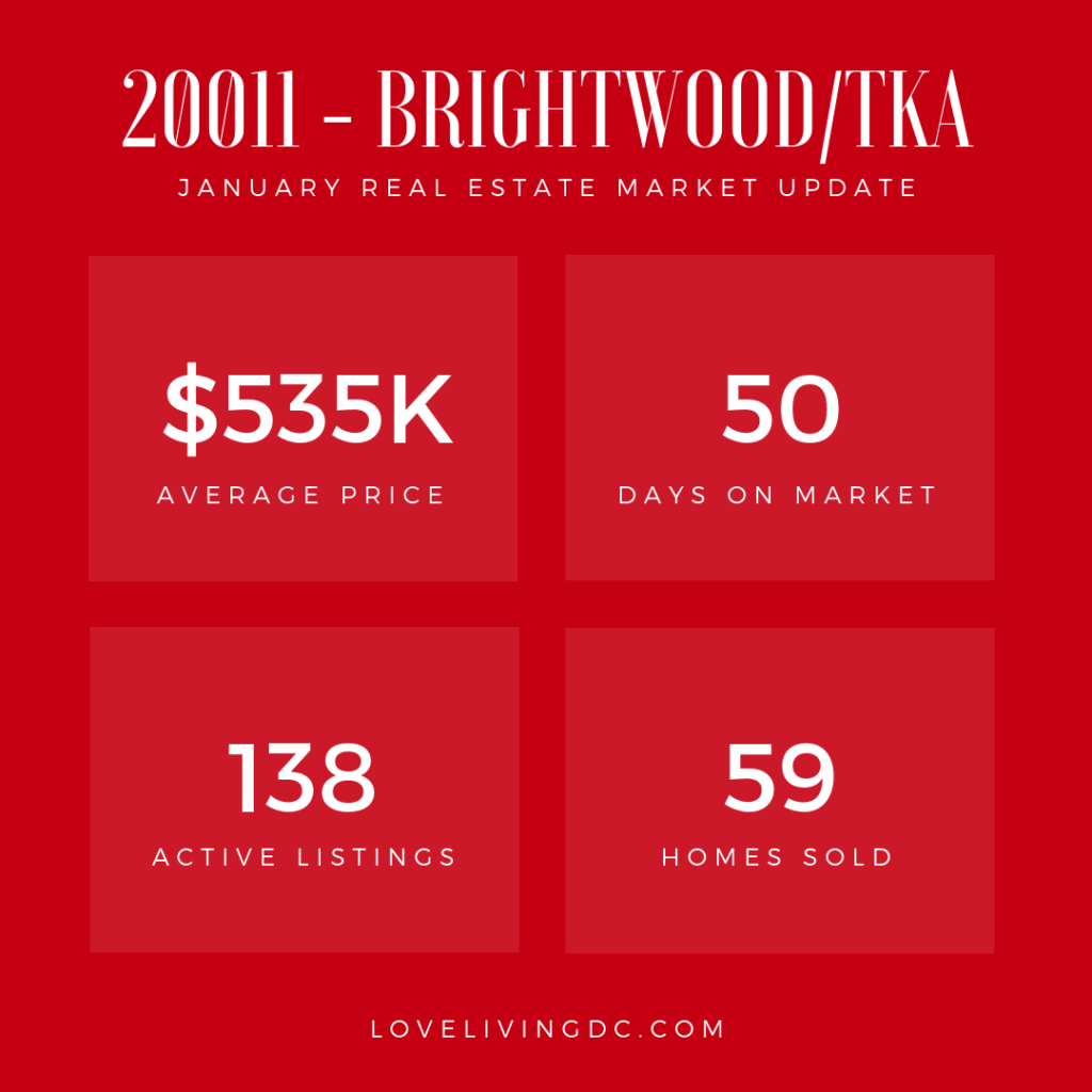 Brightwood Real Estate January 2019 | Jennell Alexander