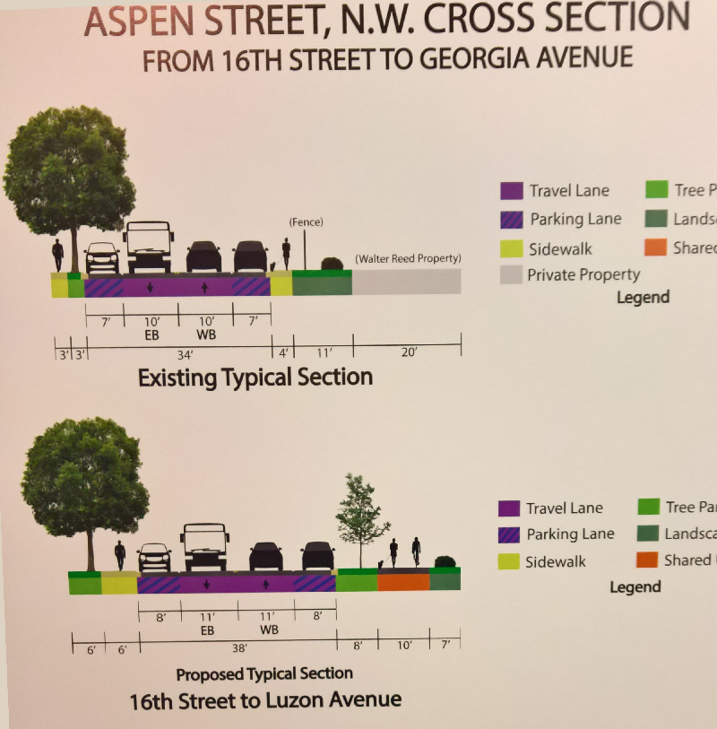 Aspen Street Cross section