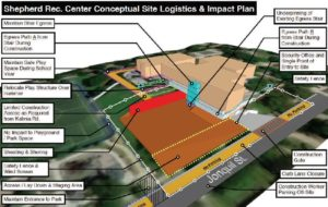 SES Site Logistics and Impact Plan