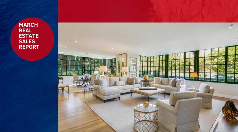 March 2020 DC Real Estate Sales Report