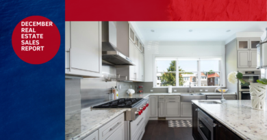 Uptown DC Real Estate Report
